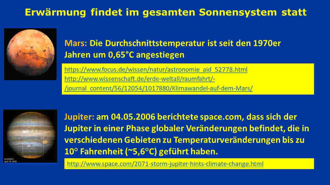Fragen Und Antworten Zum Klimawandel Gaebler Info Und